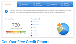 Get Your Free Credit Report