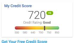 Get Your Free Credit Score