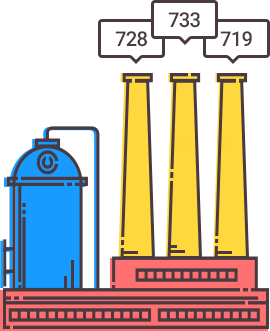 illustration of an industrial complex generating three credit scores