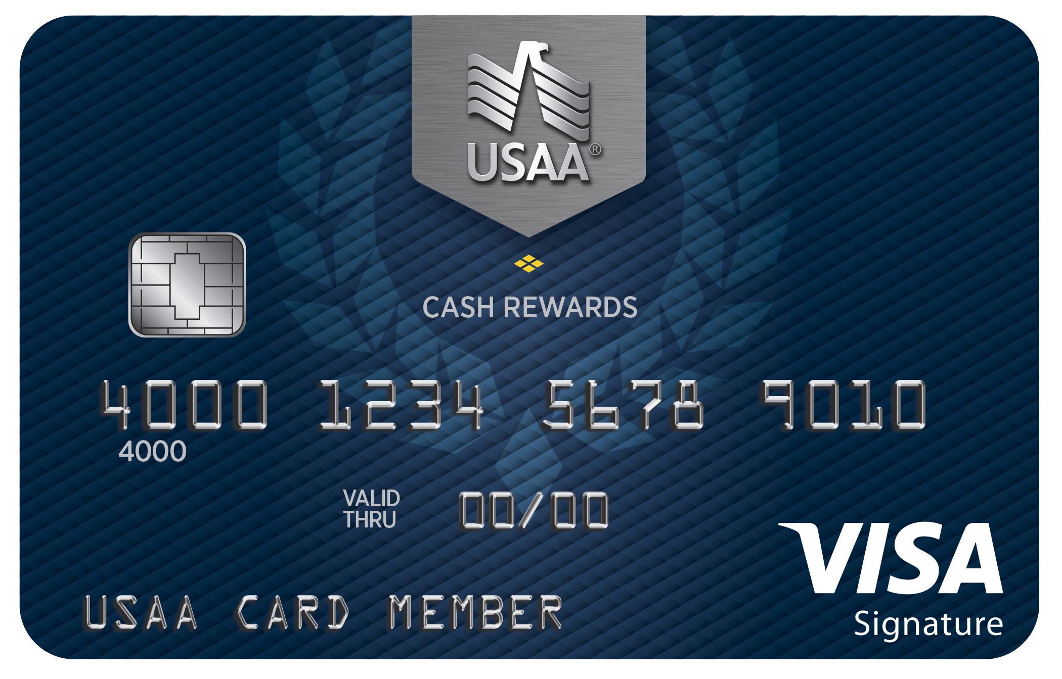 Preferred Cash Rewards Visa Signature®