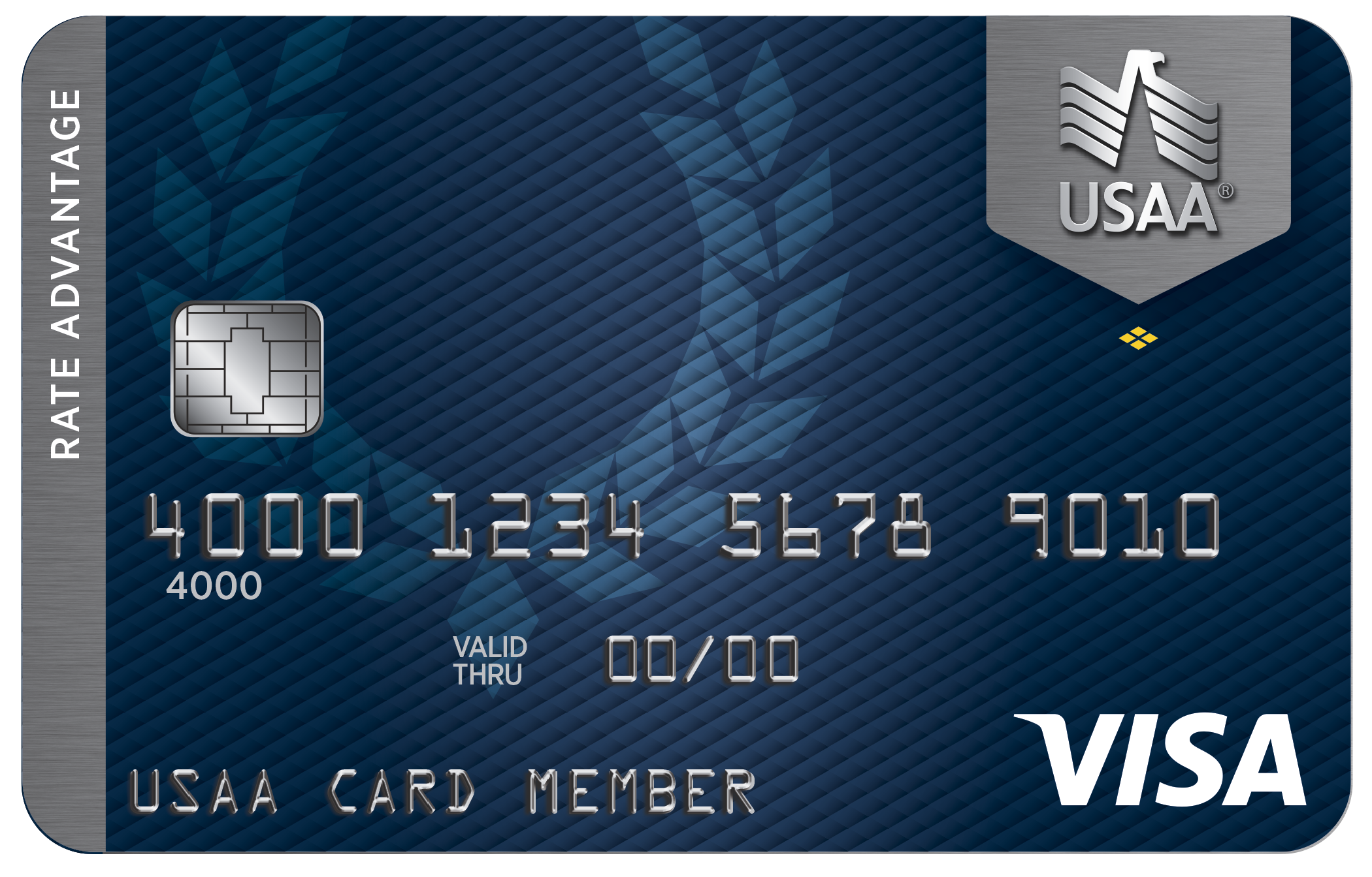 Usaa rate advantage platinum visa reviews credit karma reheart Gallery